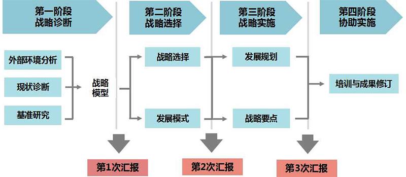 戰略管理4.jpg