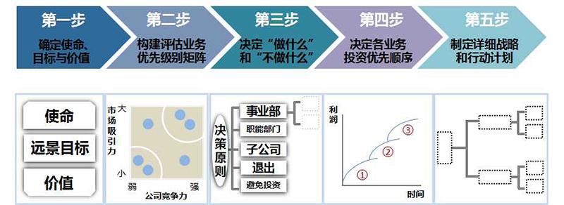 戰略管理5.jpg