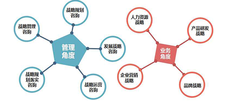 戰略管理2.jpg